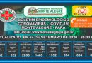 Boletim Epidemiológico Monte Alegre – PA- 24/09/2020