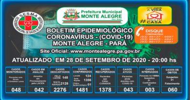 Boletim Epidemiológico Monte Alegre – PA- 28/09/2020
