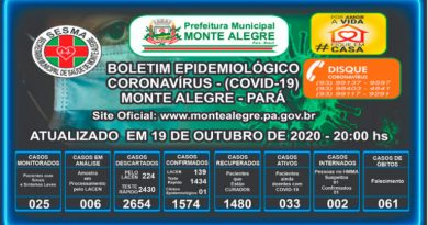 Boletim Epidemiológico Monte Alegre – PA- 19/10/2020