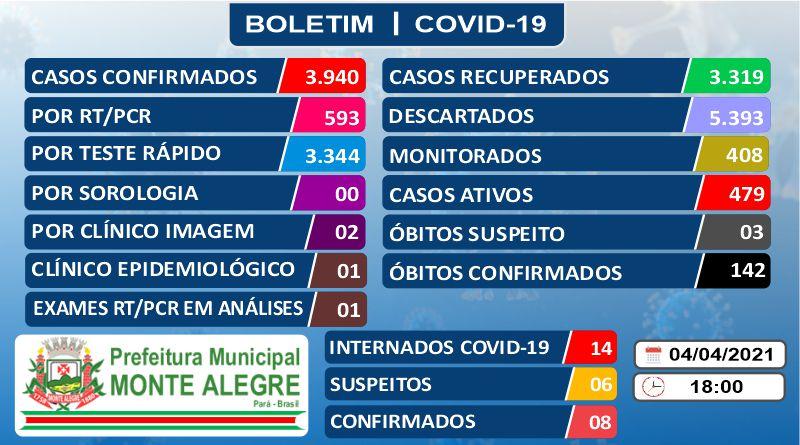 Boletim Epidemiológico – 04/04/2021 – Prefeitura Municipal ...