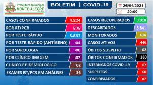 Boletim Epidemiológico – 26/04/2021 – Prefeitura Municipal ...