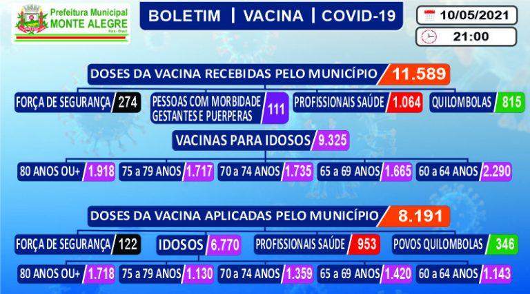Boletim de Imunização contra o COVID-19 (SARS-COV2) – 10 ...