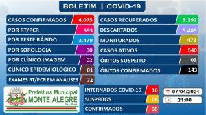 Boletim Epidemiológico – 07/04/2021 – Prefeitura Municipal ...