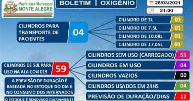Boletim do Estoque de Oxigênio – 28/07/2021